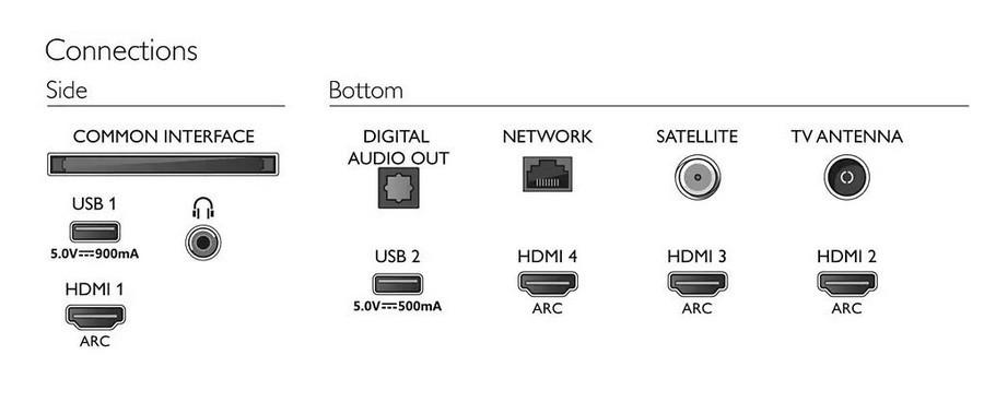 akustika/TV-LED-PHILIPS-70PUS8505_6